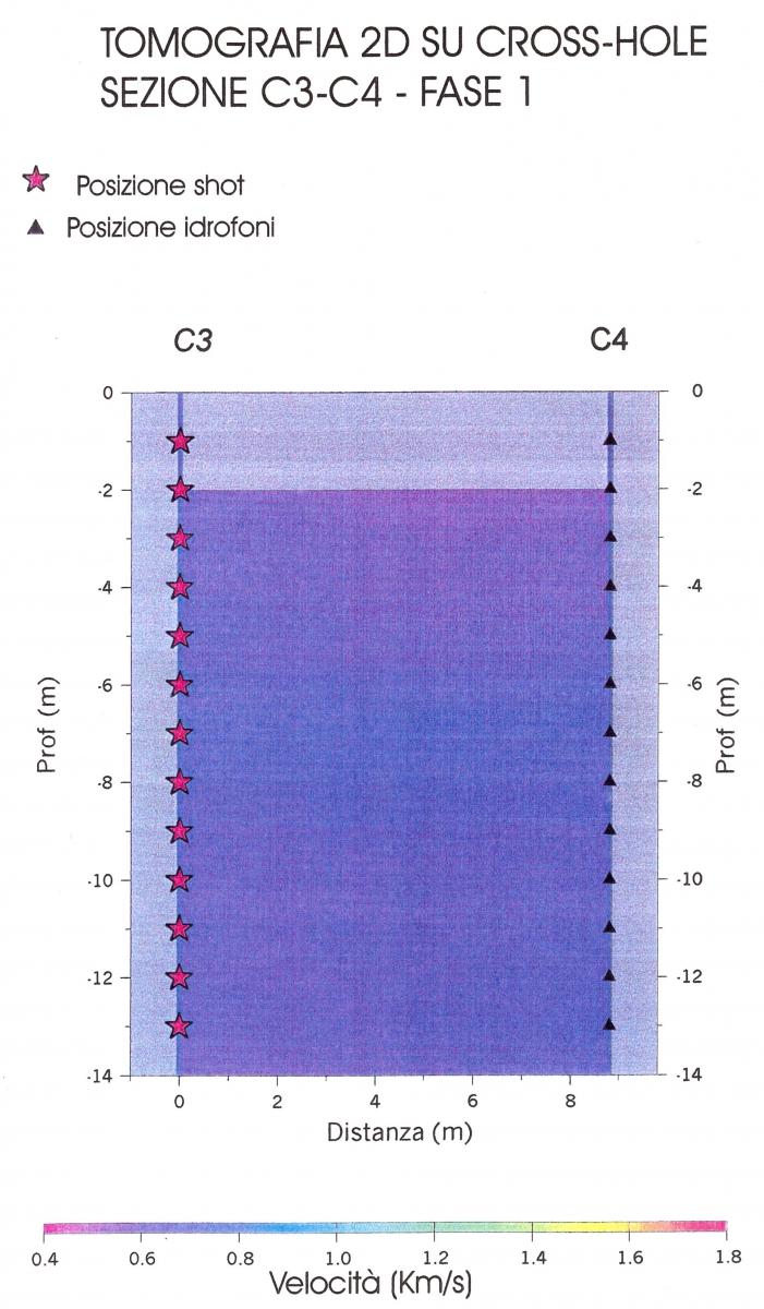 11 Terra - Tomografia - sez C3 C4 - Fase 1